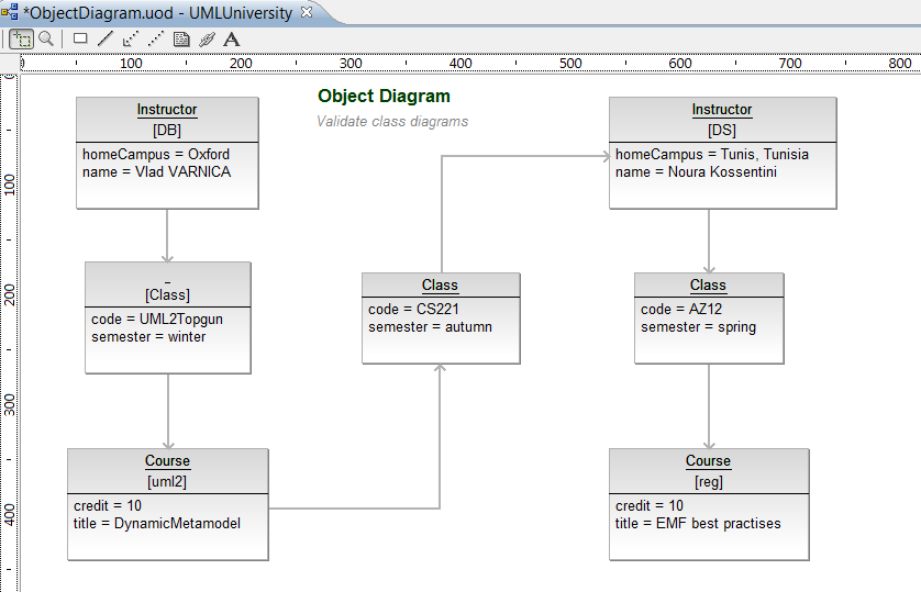 Concept the new eclipseuml 2011 uml 22 diagrams ccuart Image collections