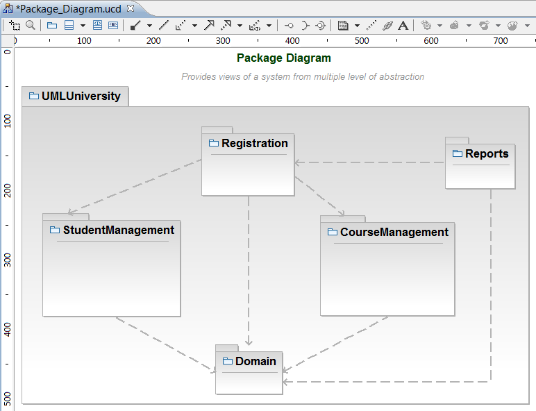 Concept the new eclipseuml 2011 uml 22 diagrams ccuart Images