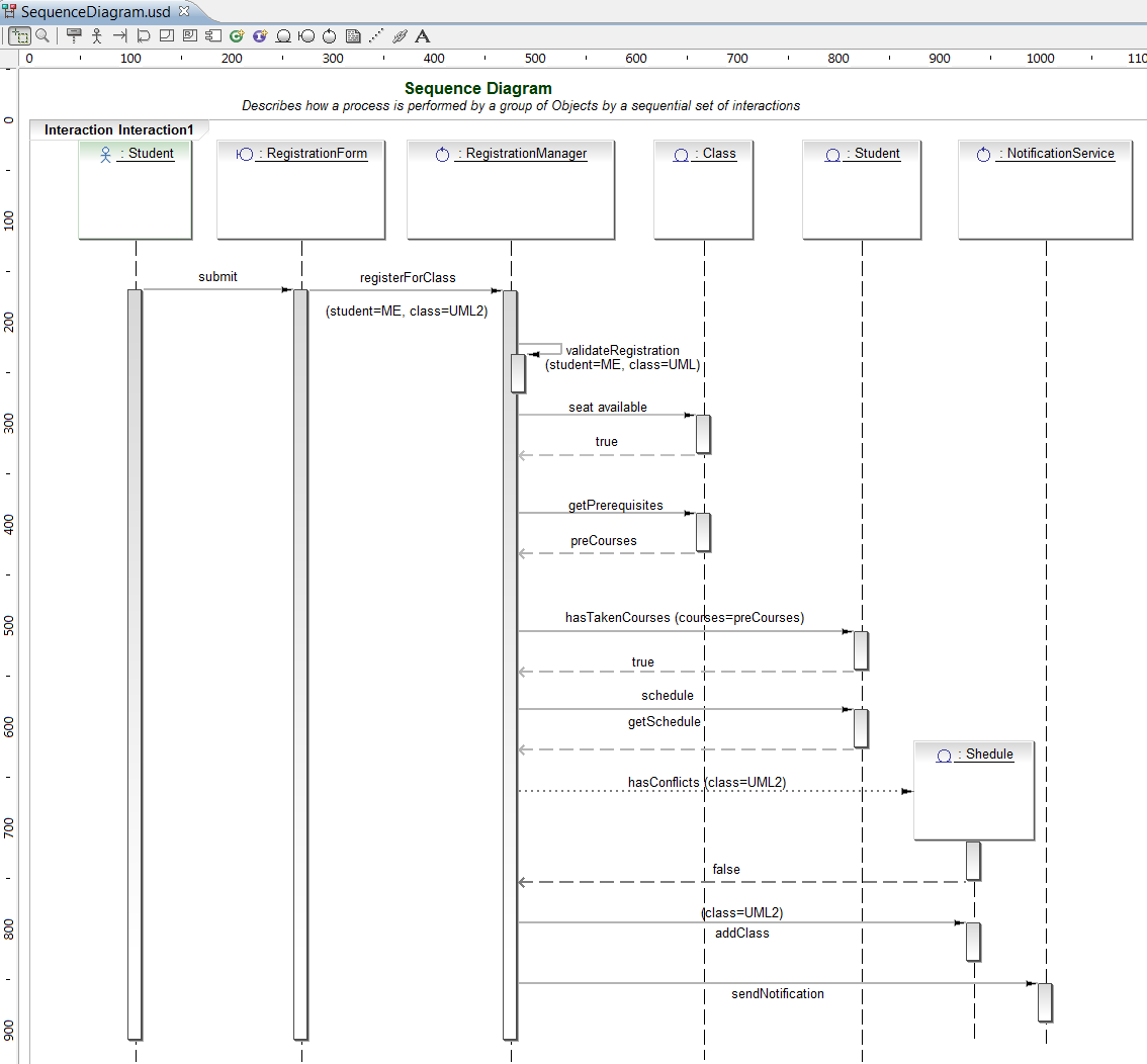 conceptthe new eclipseuml uml   diagrams